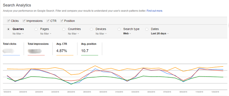 Search Console Search Analytics http www.customerchampions.co.uk